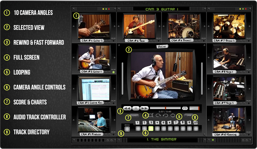 The TrueFire Session Player has all the features to let you play directly with Larry Carlton